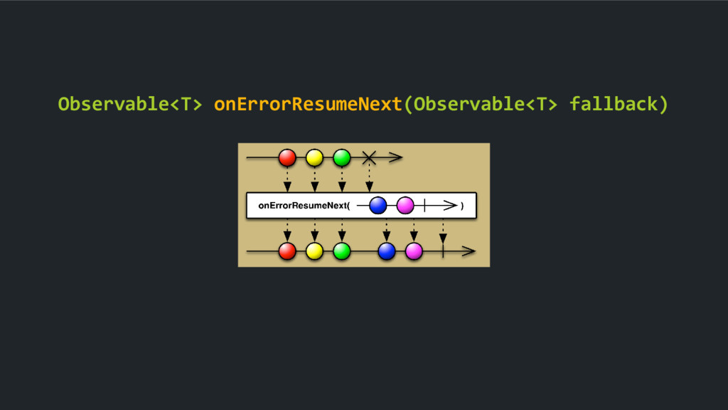 Observable<T> onErrorResumeNext(Observable<T> f...