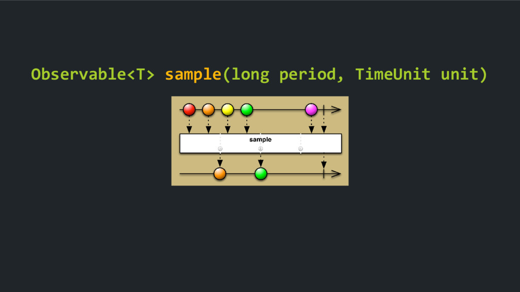 Observable<T> sample(long period, TimeUnit unit)