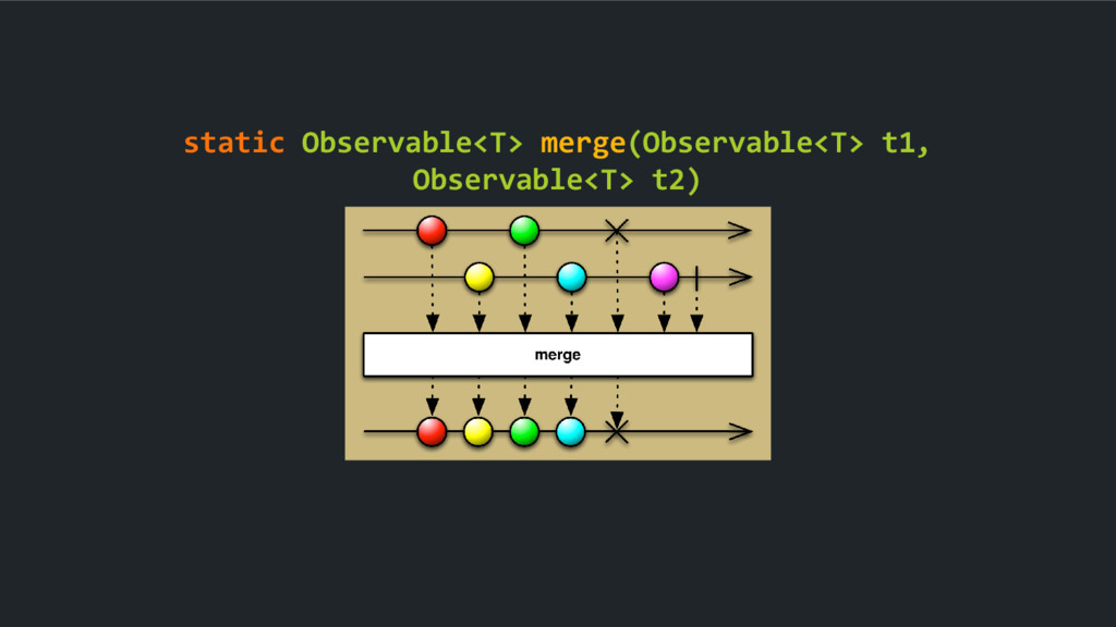 static Observable<T> merge(Observable<T> t1, Ob...