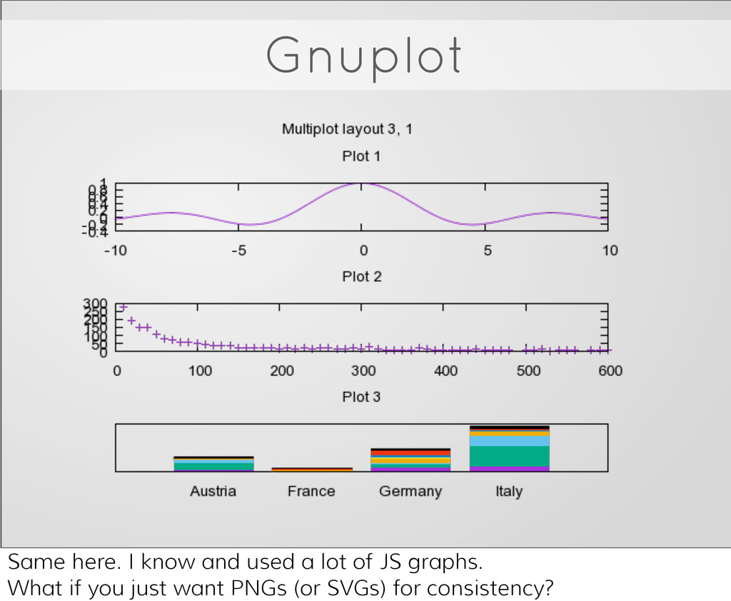 Gnuplot Same here. I know and used a lot of JS ...