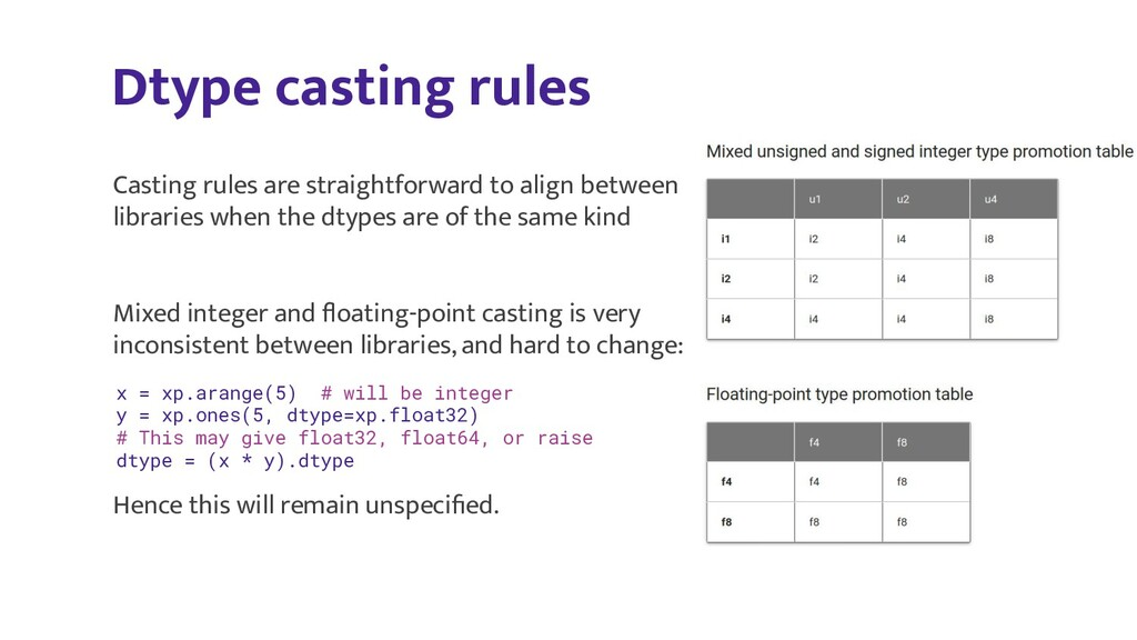 Dtype casting rules x = xp.arange(5) # will be ...