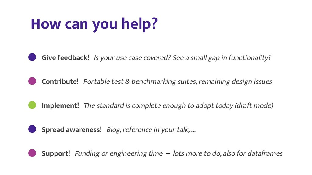 How can you help? Give feedback! Is your use ca...