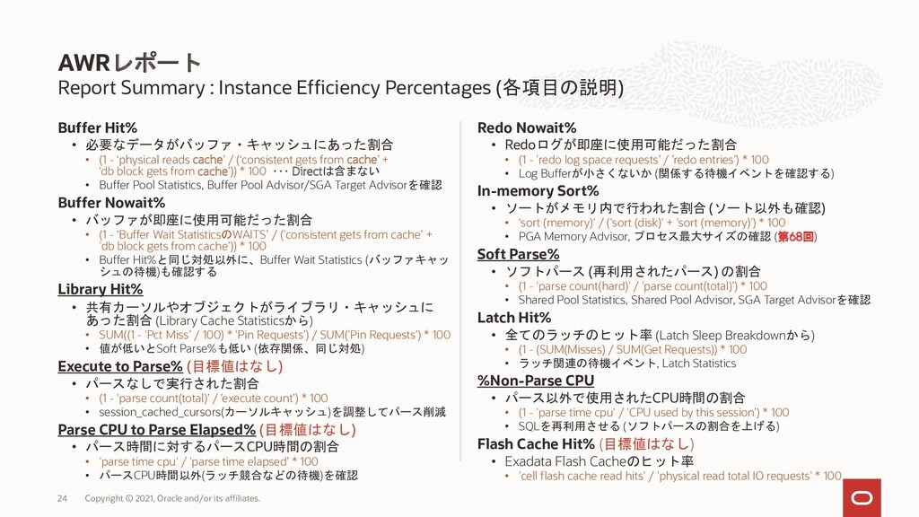 Report Summary : Instance Efficiency Percentage...