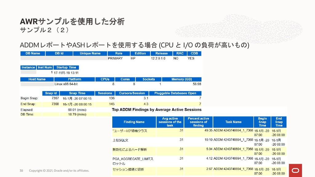 サンプル2(2) ADDMレポートやASHレポートを使用する場合 (CPU と I/O の負荷...