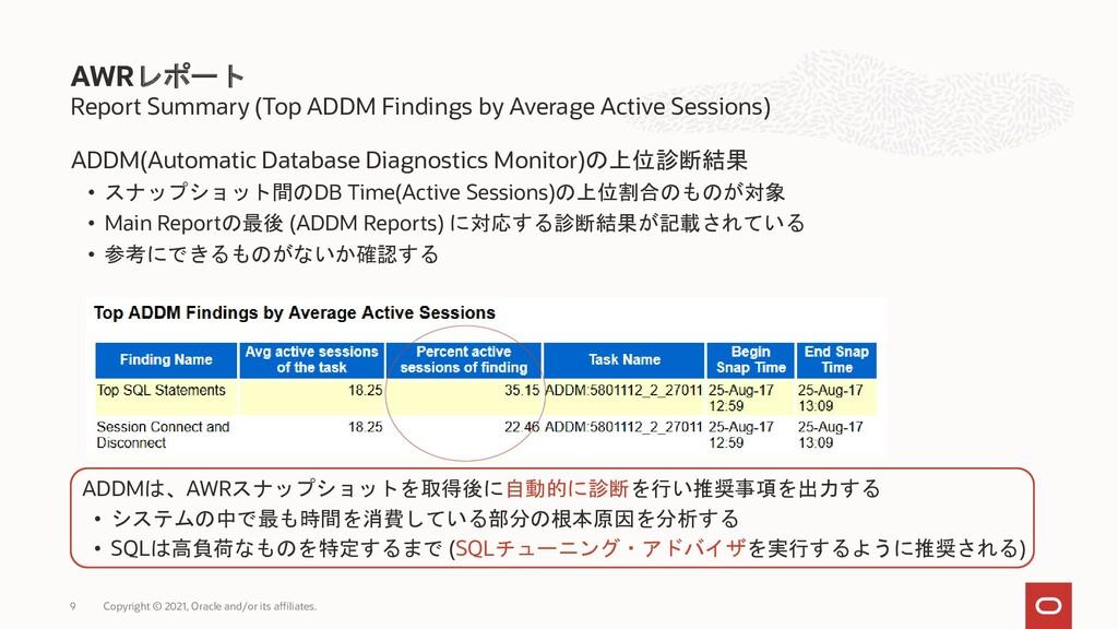 ADDM(Automatic Database Diagnostics Monitor)の上位...