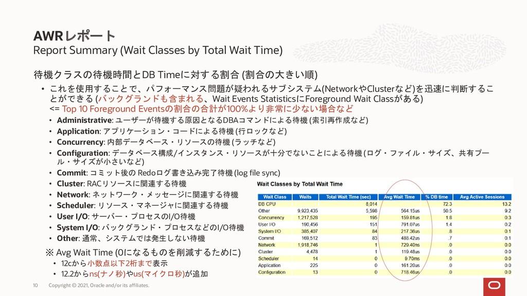 待機クラスの待機時間とDB Timeに対する割合 (割合の大きい順) • これを使用することで...