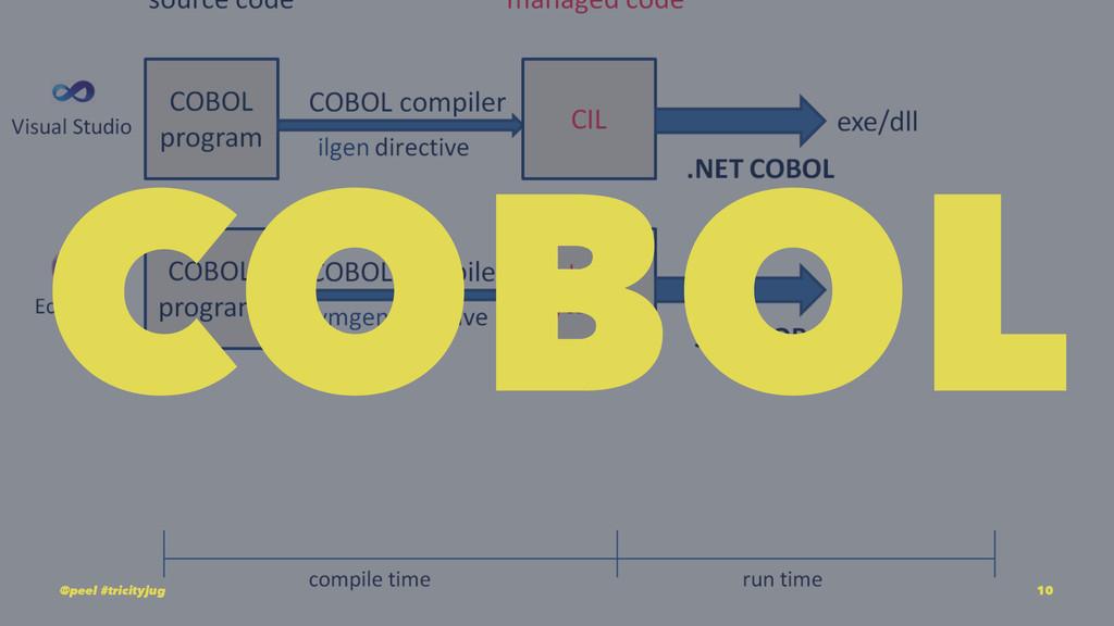 COBOL @peel #tricityjug 10