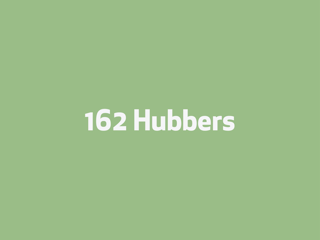 162 Hubbers