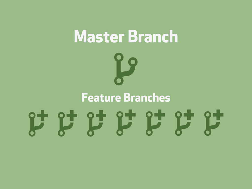 Master Branch Feature Branches