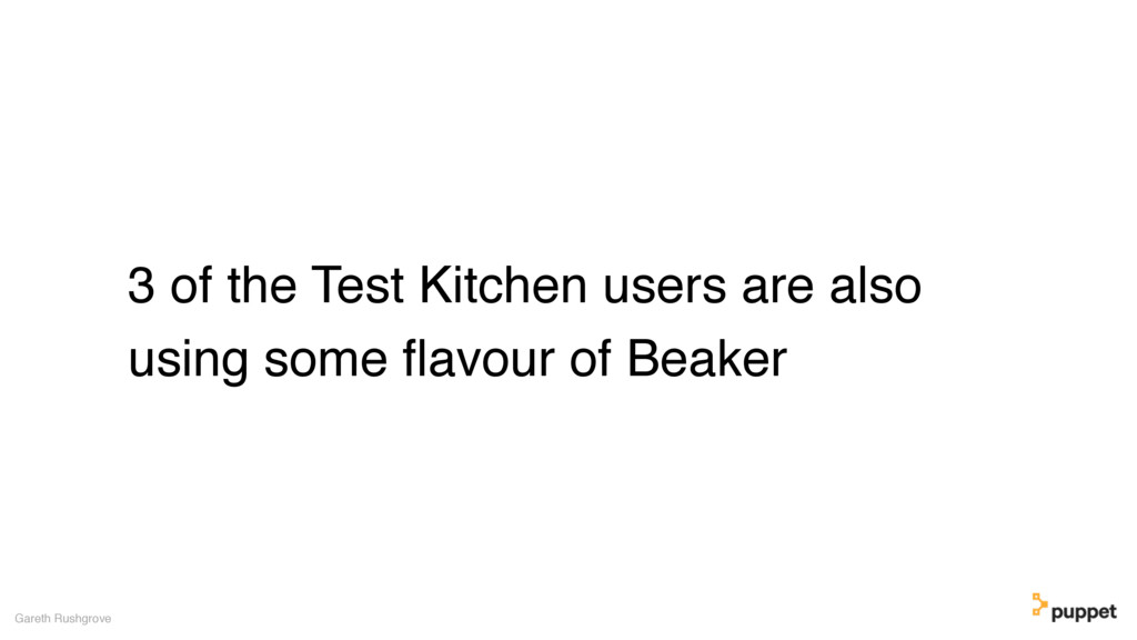 3 of the Test Kitchen users are also using some...