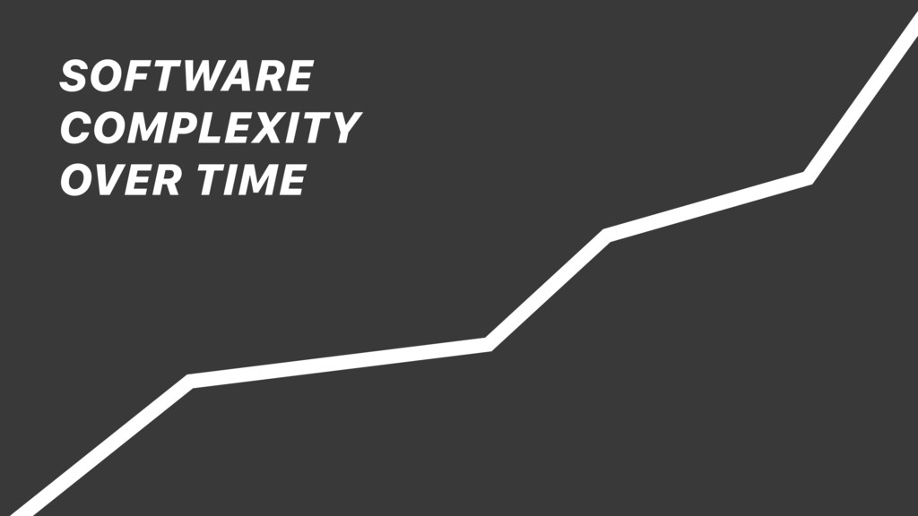 SOFTWARE COMPLEXITY OVER TIME