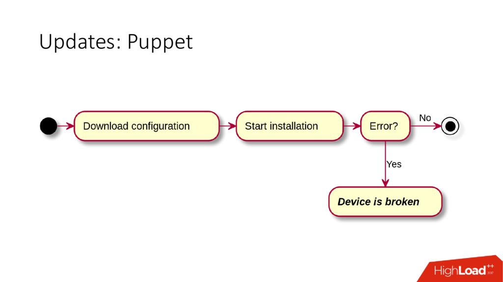 Updates: Puppet