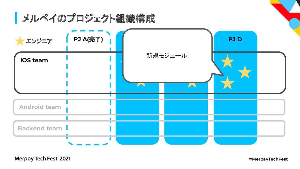 #MerpayTechFest メルペイ プロジェクト組織構成 iOS team PJ B P...