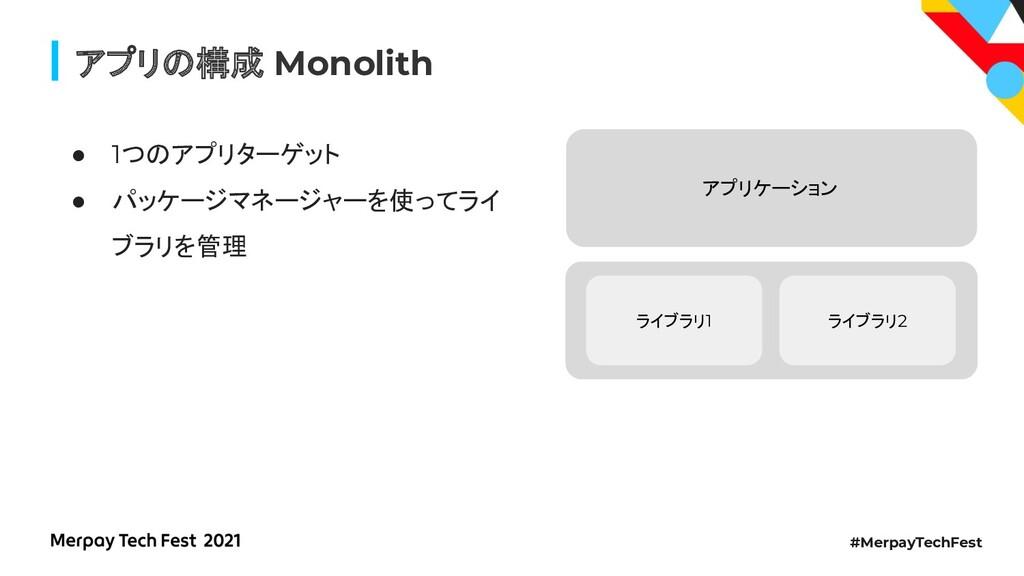#MerpayTechFest アプリ 構成 Monolith ● 1つ アプリターゲット ●...