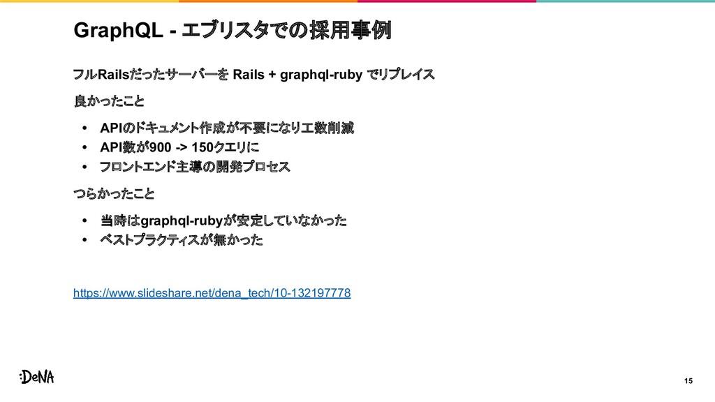 GraphQL - エブリスタでの採用事例 フルRailsだったサーバーを Rails + g...