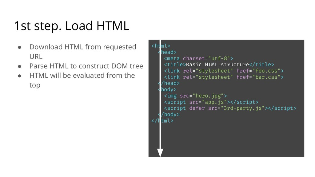 1st step. Load HTML ● Download HTML from reques...