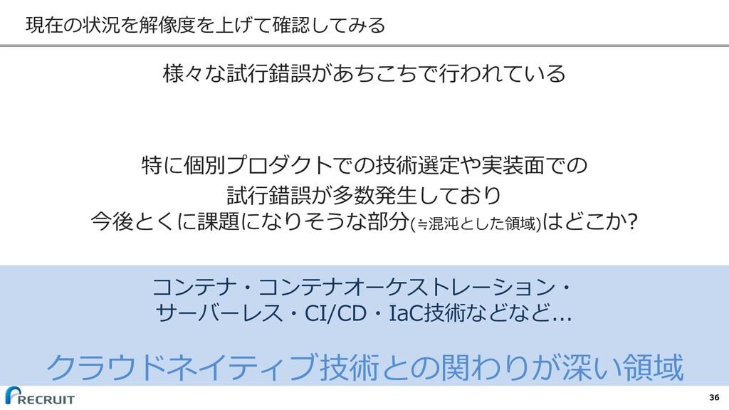 C ( D C . a ? /  ) ) ) ) I