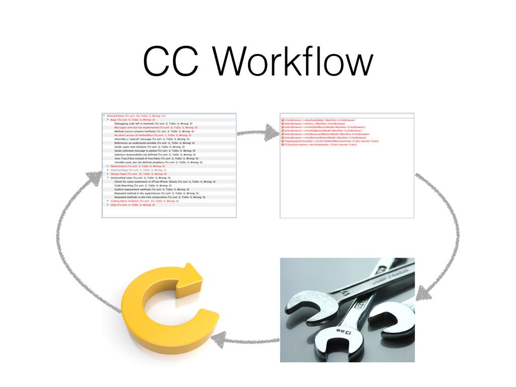 CC Workflow