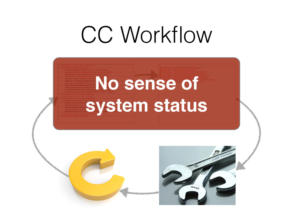CC Workflow No sense of! system status