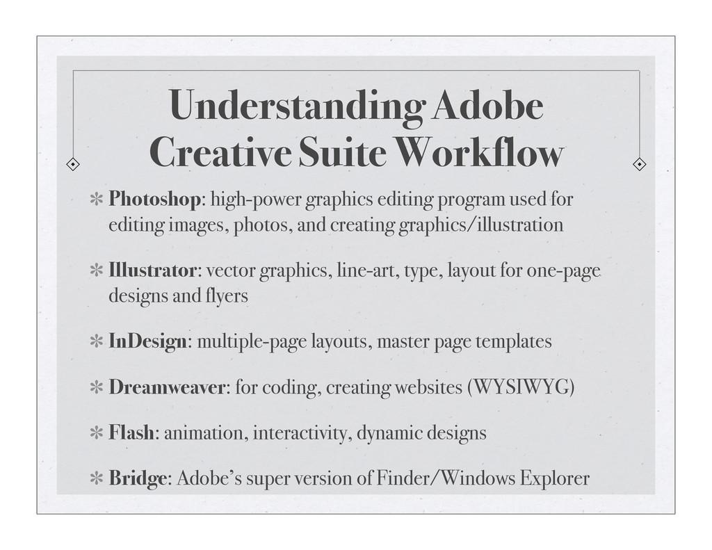 Understanding Adobe Creative Suite Workflow Pho...