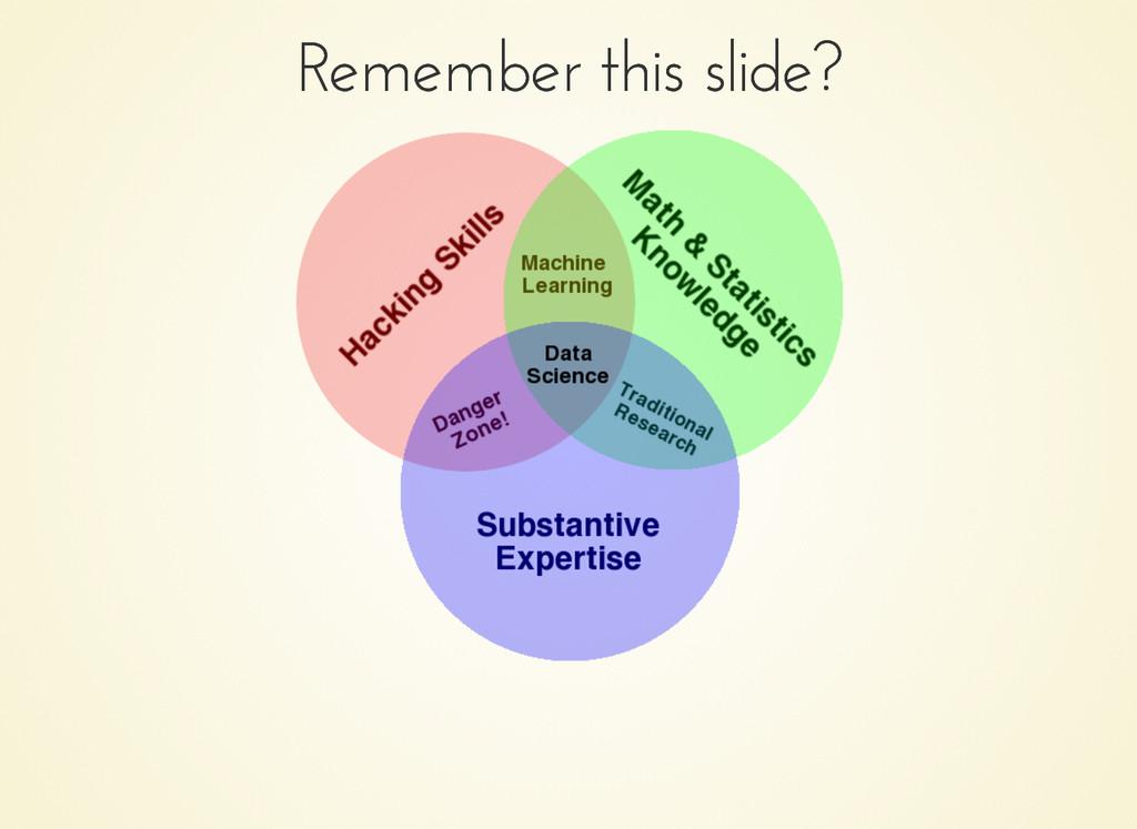 Remember this slide? Remember this slide?