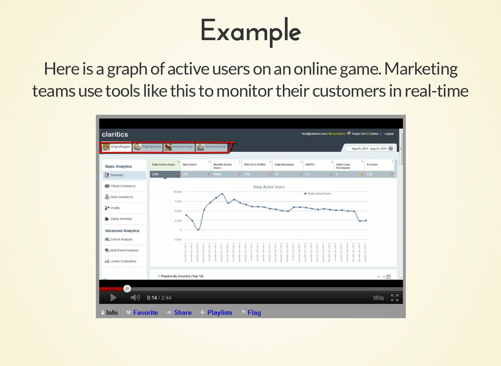 Example Example Here is a graph of active users...