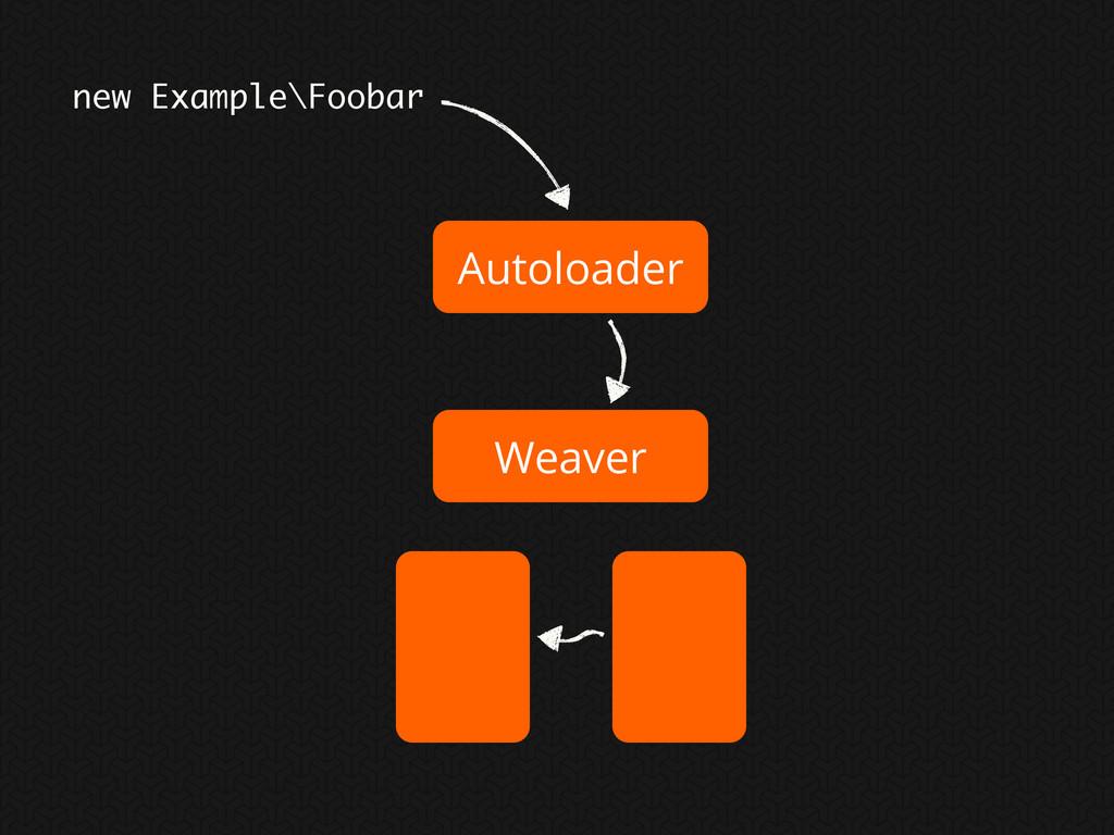 new Example\Foobar Autoloader Weaver