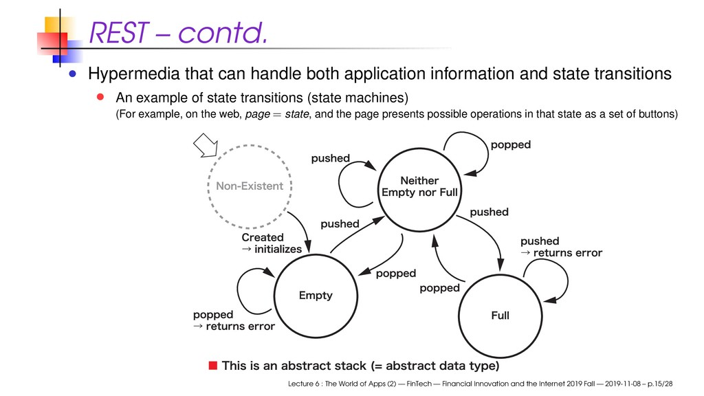 REST – contd. Hypermedia that can handle both a...
