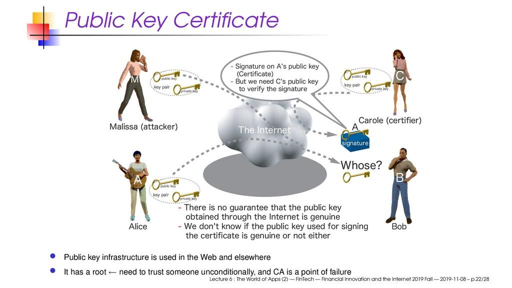 Public Key Certificate 5IFSFJTOPHVBSBOUFFU...