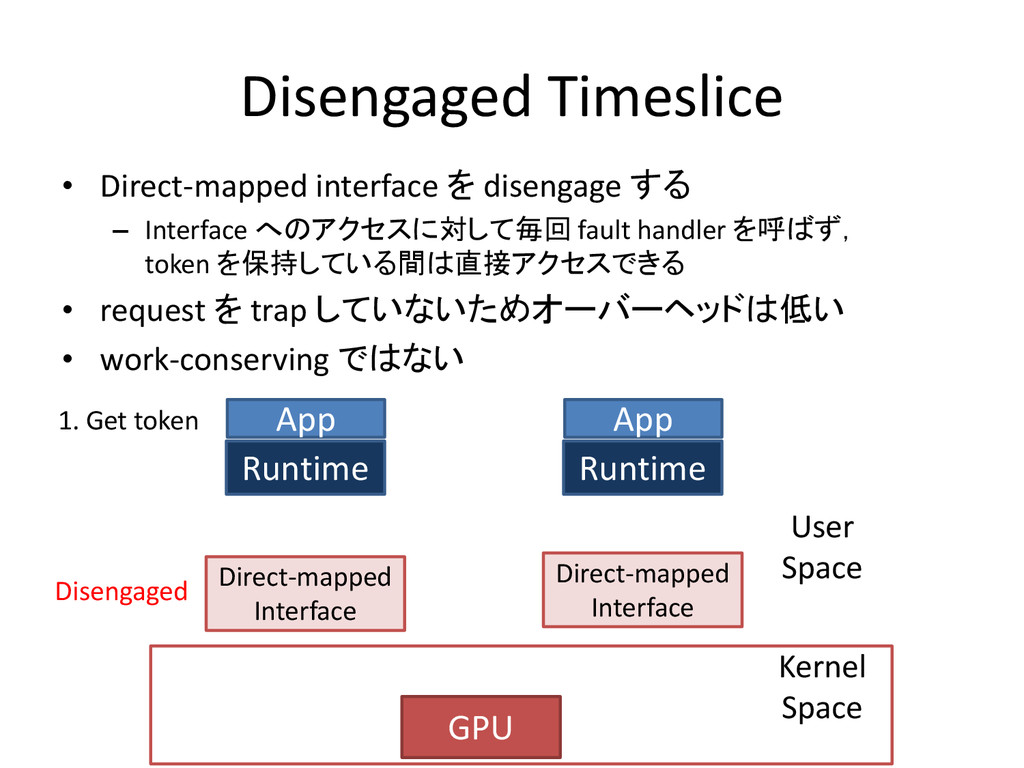 Disengaged Timeslice • Direct-mapped interface ...