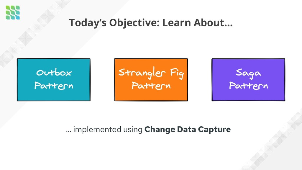 Today's Objective: Learn About... … implemented...