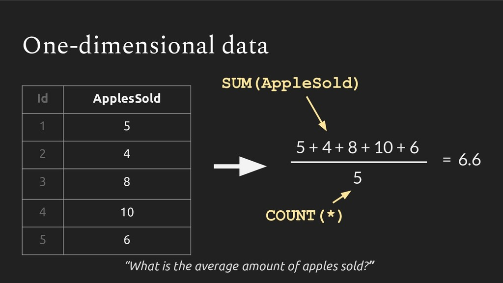 One-dimensional data Id ApplesSold 1 5 2 4 3 8 ...