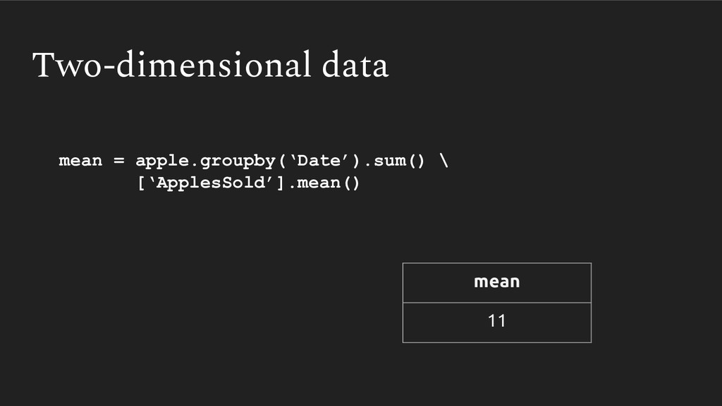 mean = apple.groupby('Date').sum() \ ['ApplesSo...