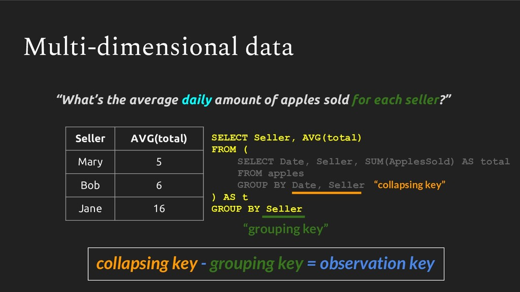 SELECT Seller, AVG(total) FROM ( SELECT Date, S...