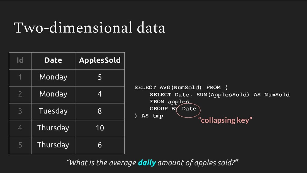 Two-dimensional data SELECT AVG(NumSold) FROM (...