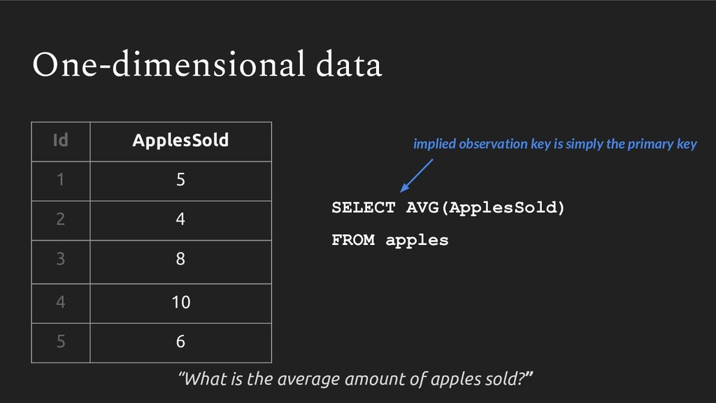 SELECT AVG(ApplesSold) FROM apples One-dimensio...
