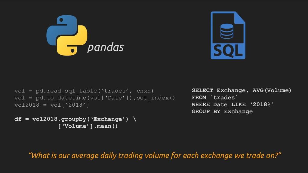 pandas vol = pd.read_sql_table('trades', cnxn) ...