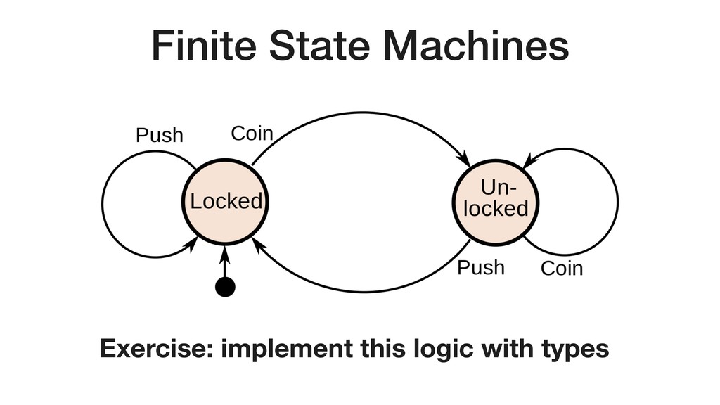 Finite State Machines Exercise: implement this ...