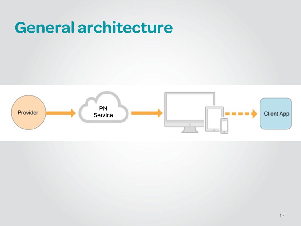 General architecture 17 PN Service