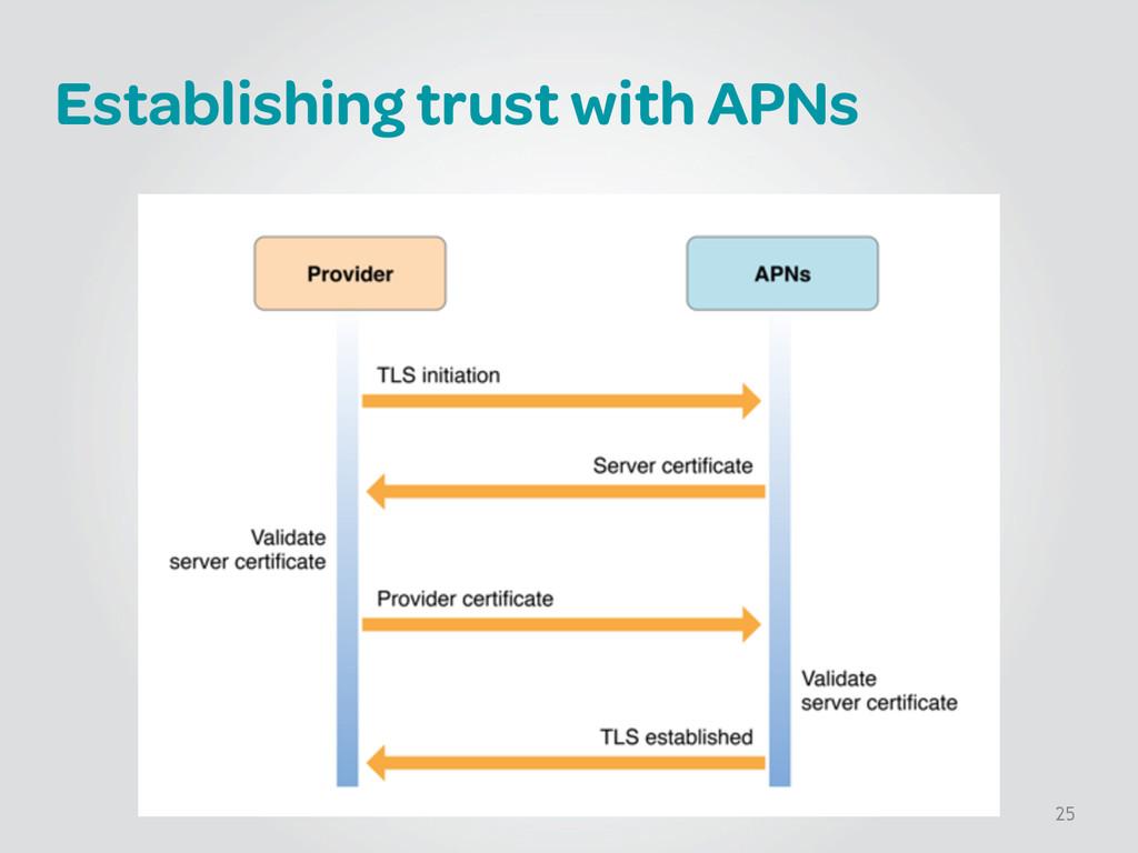 Establishing trust with APNs 25