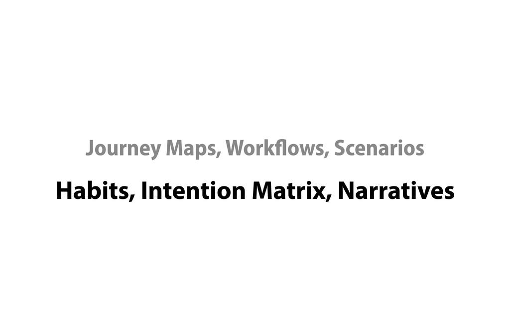 Habits, Intention Matrix, Narratives Journey Ma...