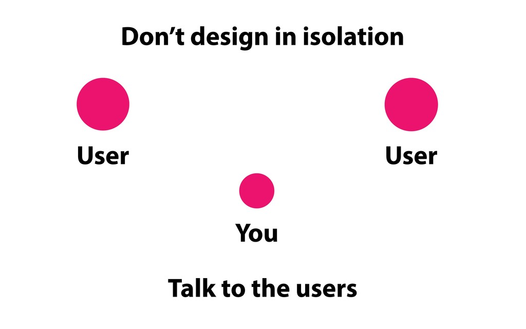 Don't design in isolation Talk to the users You...