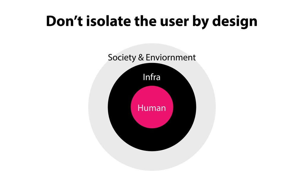 Society & Enviornment Human Infra Don't isolate...