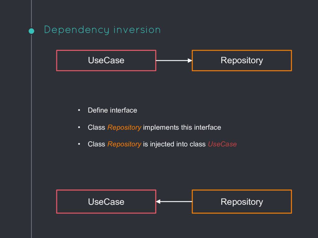 Dependency inversion UseCase Repository • Defin...
