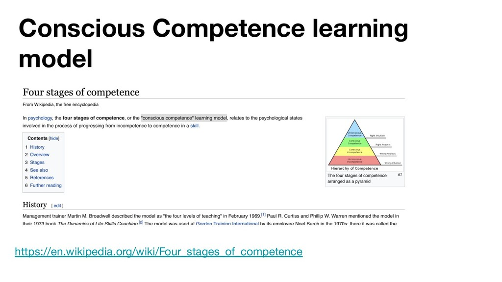 Conscious Competence learning model https://en....