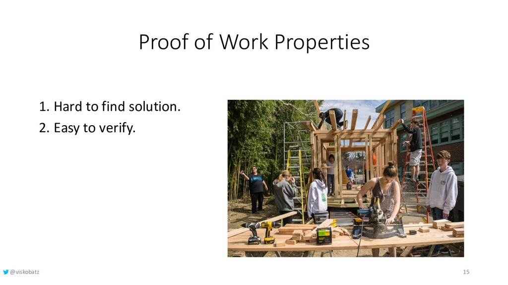 Proof of Work Properties 1. Hard to find soluti...