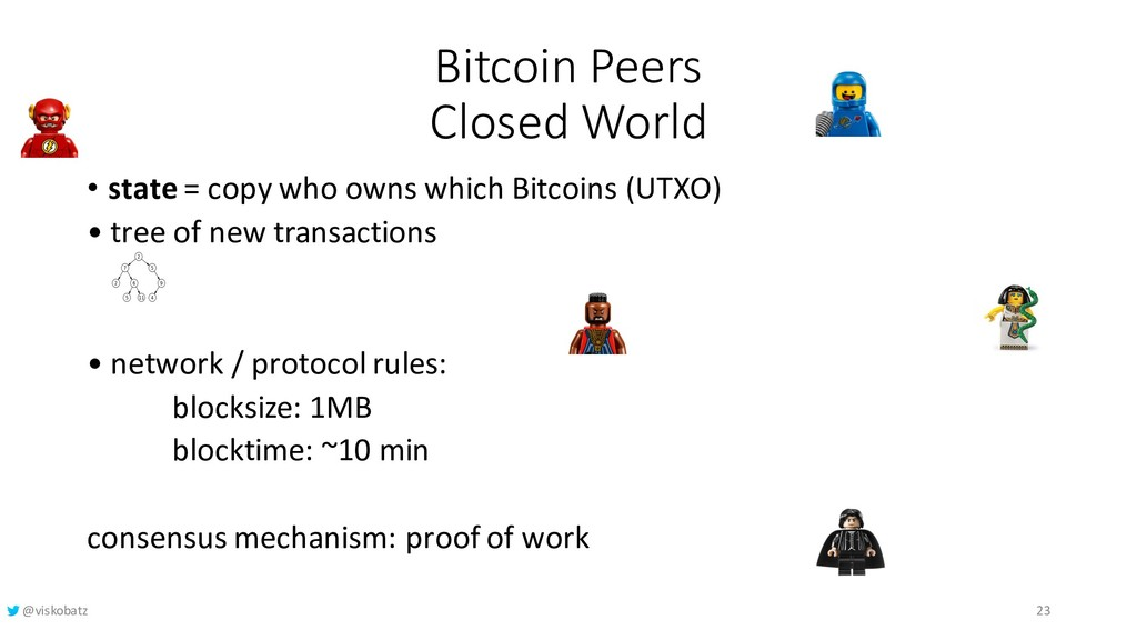 Bitcoin Peers Closed World • state = copy who o...