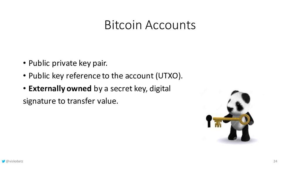 Bitcoin Accounts • Public private key pair. • P...