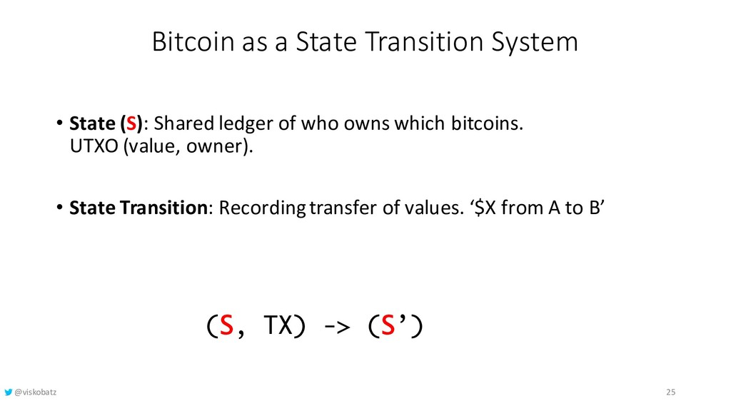 Bitcoin as a State Transition System • State (S...