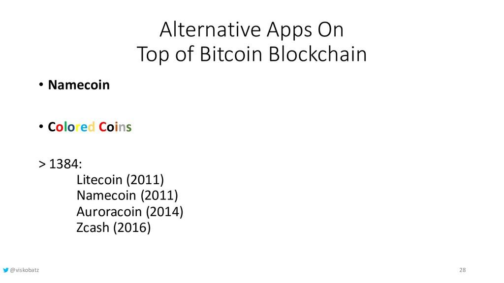 Alternative Apps On Top of Bitcoin Blockchain •...